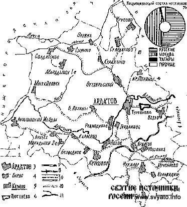 Водные ресурсы Ардатовского района